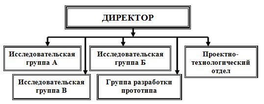этапно-фазовая структура
